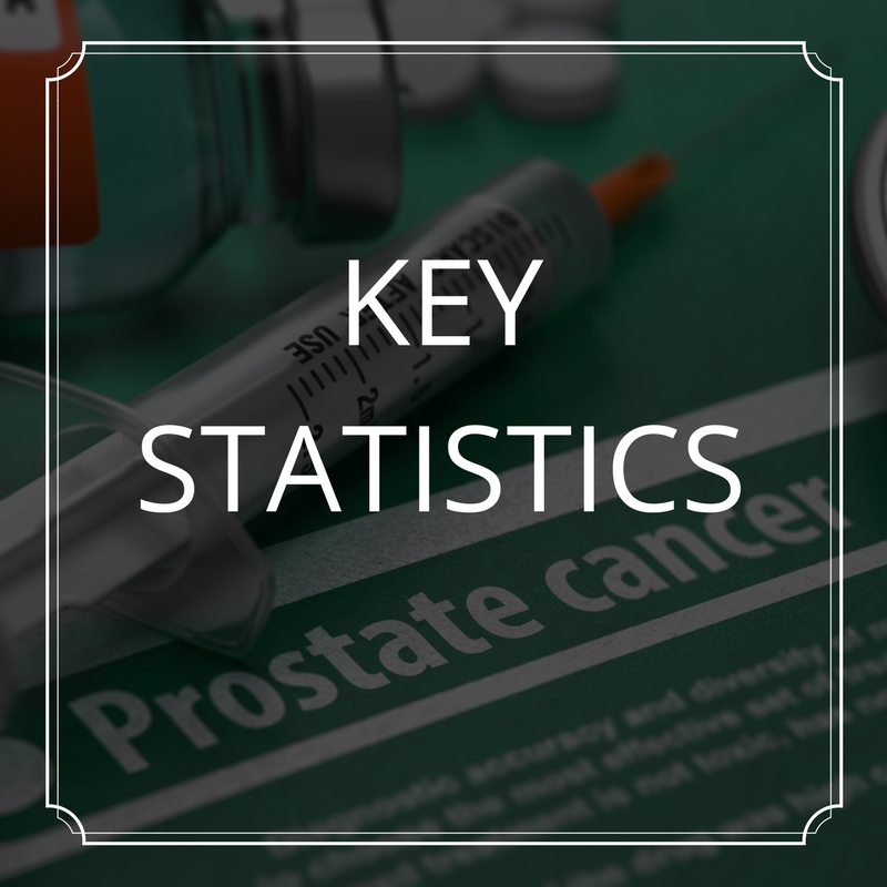Key Prostate Cancer Statistics