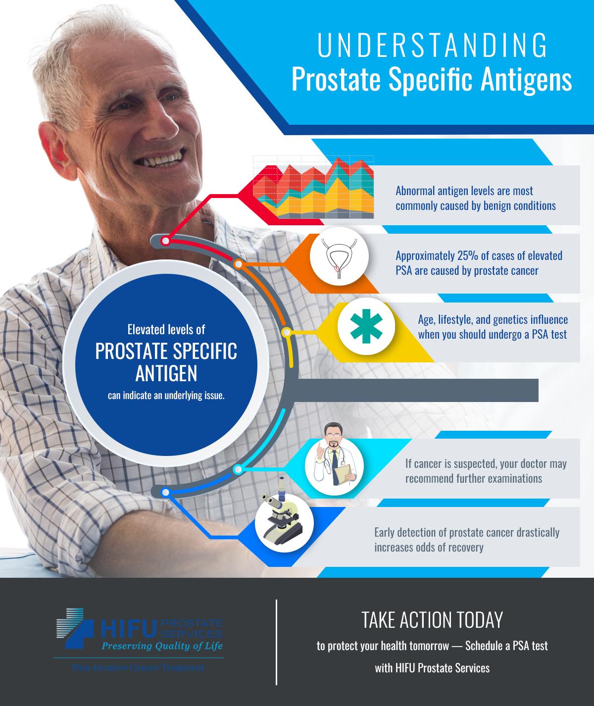 adenocarcinoma de prostata gleason 7 34 Fájdalom a kövekkel a prosztatában