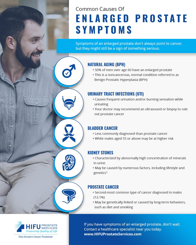 Krónikus prosztatitis kezelési módszerek A legjobb antibiotikumok amikor a prosztata gyulladása